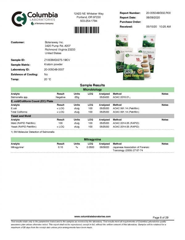 Zion Herbals Gold Reserve Capsules 10 ct Blister Pack Lab Test CoA