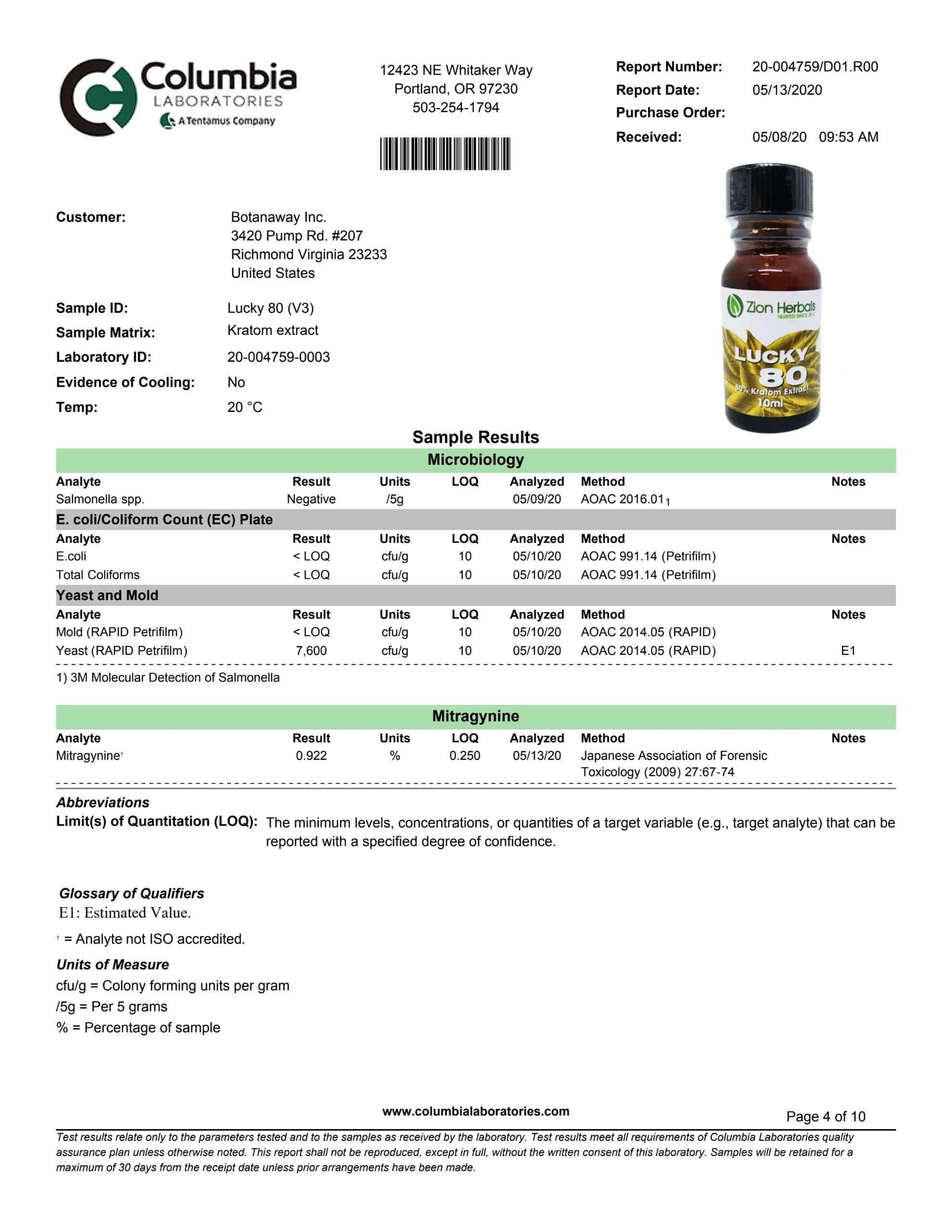Zion Herbals Lucky 80 Liquid 10ml Lab Test